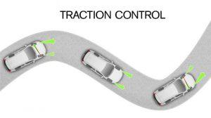 """Vì sao hệ thống chống trơn trượt là """"bùa hộ mệnh"""" của ô tô"""